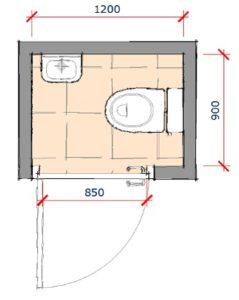 Afmetingen toilet in woning